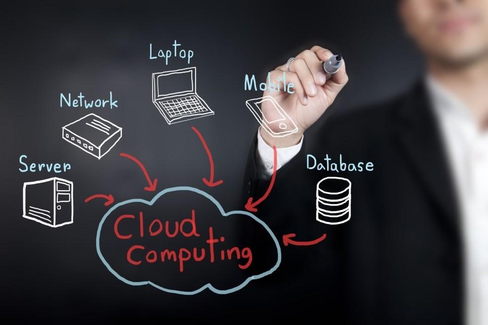 Online CloudFX Demo