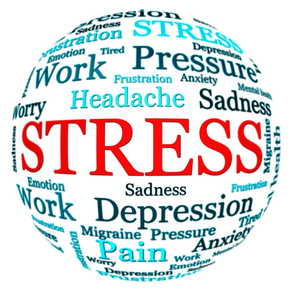 Stress Management - MAHAM Consulting